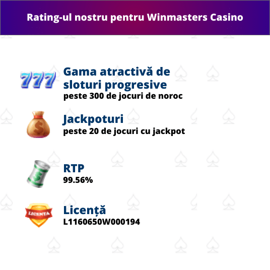 rating winmasters