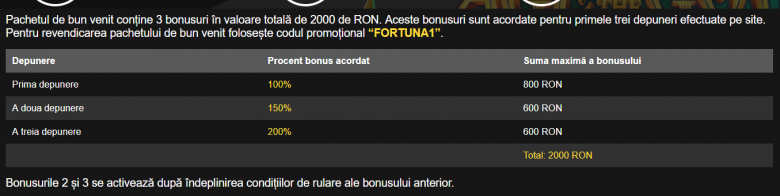 cerințe rulaj efortuna bonus depunere