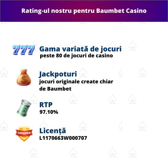 rating baumbet