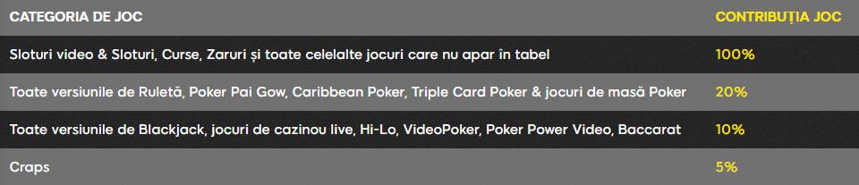 condiții rulaj 888 casino online