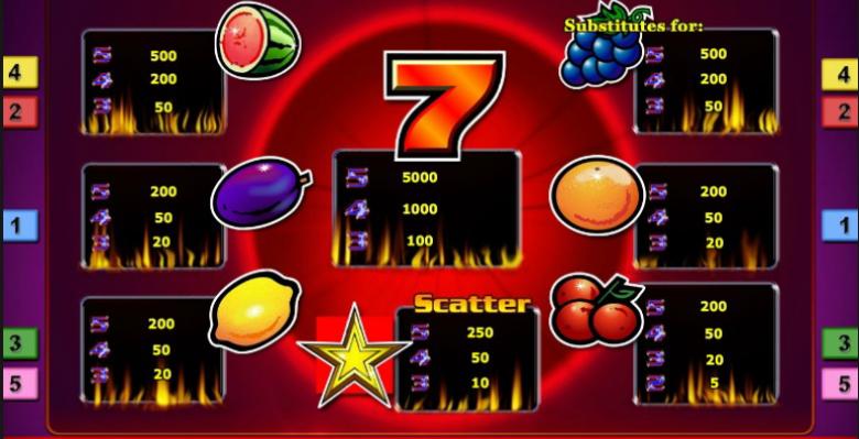 Sizzling hot deluxe oferta maxbet casino