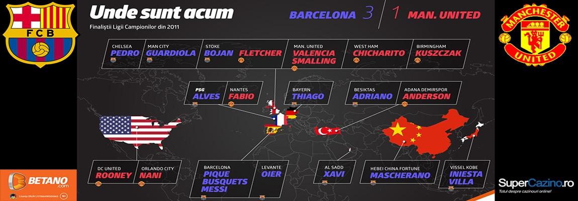 betano bet barcelona manchester
