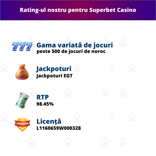 rating superbet