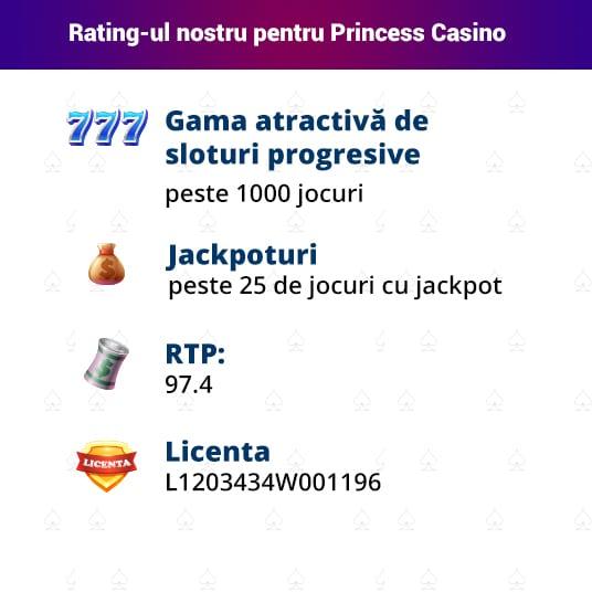 princess casino rating supercazino