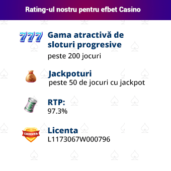 rating efbet casino romania